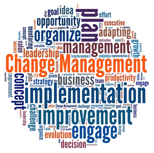 Need help in managing change effectively? | PHAST CIC